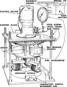 ASTMC779_Equipment